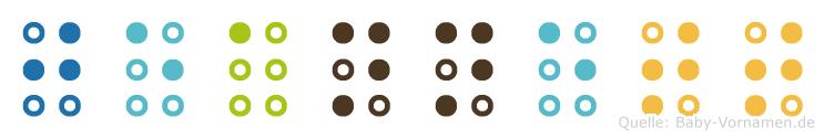 Jeannett in Blindenschrift (Brailleschrift)
