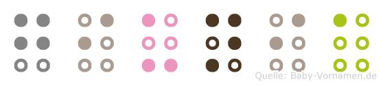 Giunia in Blindenschrift (Brailleschrift)