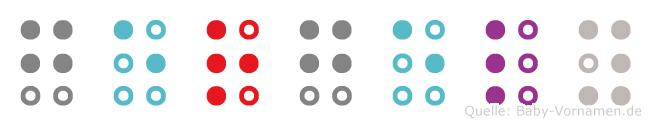 Gergely in Blindenschrift (Brailleschrift)