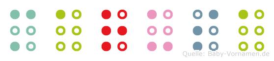 Marusa in Blindenschrift (Brailleschrift)