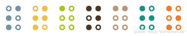 Stancho in Blindenschrift (Brailleschrift)