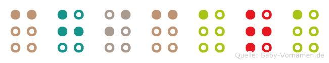 Chicara in Blindenschrift (Brailleschrift)