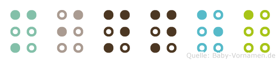 Minnea in Blindenschrift (Brailleschrift)