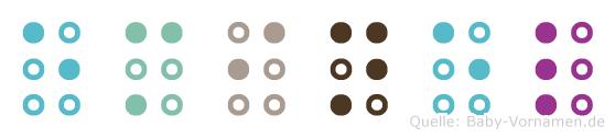 Eminel in Blindenschrift (Brailleschrift)