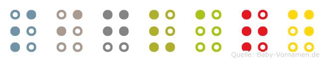 Sigvard in Blindenschrift (Brailleschrift)