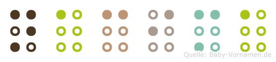 Nacima in Blindenschrift (Brailleschrift)