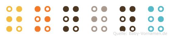 Tonine in Blindenschrift (Brailleschrift)