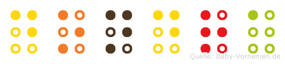 Dondra in Blindenschrift (Brailleschrift)