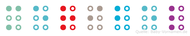 Meribel in Blindenschrift (Brailleschrift)