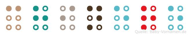 Chinere in Blindenschrift (Brailleschrift)