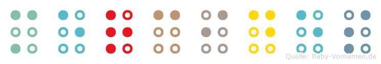 Mercides in Blindenschrift (Brailleschrift)