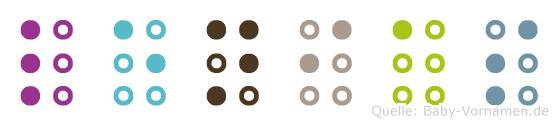 Lenias in Blindenschrift (Brailleschrift)