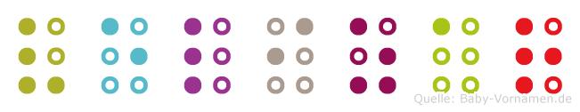 Velizar in Blindenschrift (Brailleschrift)