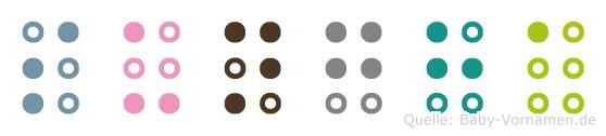 Sungha in Blindenschrift (Brailleschrift)