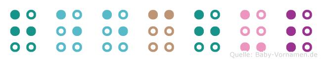 Heechul in Blindenschrift (Brailleschrift)