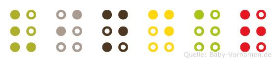 Vindar in Blindenschrift (Brailleschrift)