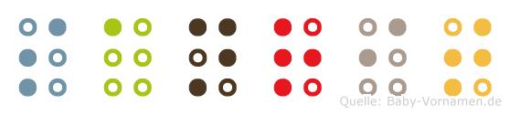 Sanrit in Blindenschrift (Brailleschrift)