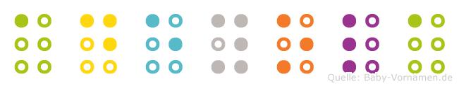 Adeyola in Blindenschrift (Brailleschrift)