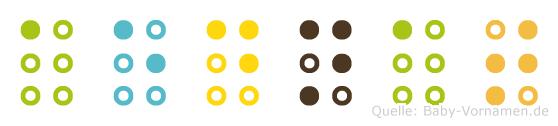 Aednat in Blindenschrift (Brailleschrift)