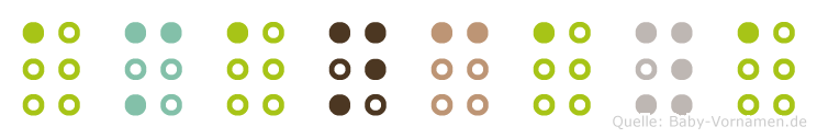 Amancaya in Blindenschrift (Brailleschrift)