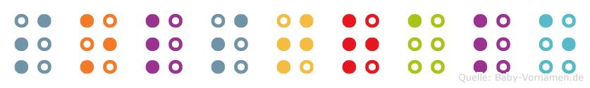 Solstrale in Blindenschrift (Brailleschrift)