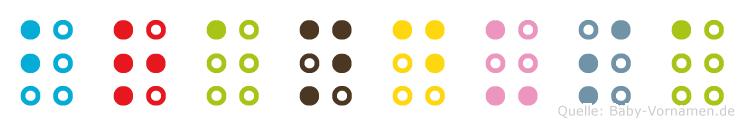 Brandusa in Blindenschrift (Brailleschrift)