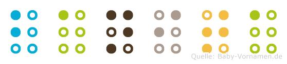 Banita in Blindenschrift (Brailleschrift)