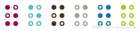 Zenija in Blindenschrift (Brailleschrift)