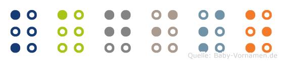 Kagiso in Blindenschrift (Brailleschrift)