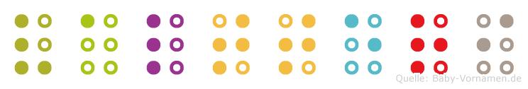 Valtteri in Blindenschrift (Brailleschrift)