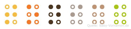 Tonica in Blindenschrift (Brailleschrift)