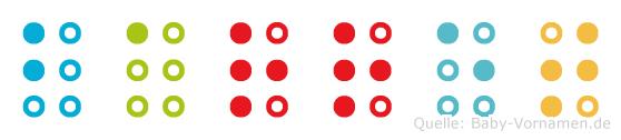Barret in Blindenschrift (Brailleschrift)