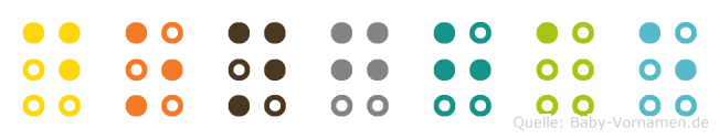 Donghae in Blindenschrift (Brailleschrift)
