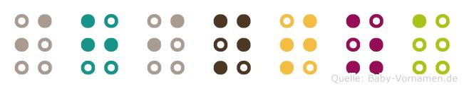 Ihintza in Blindenschrift (Brailleschrift)