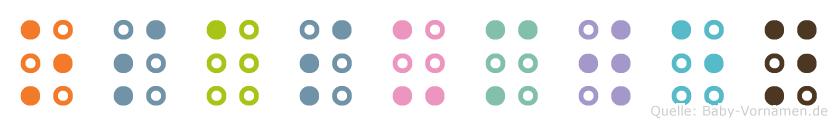 Osasumwen in Blindenschrift (Brailleschrift)