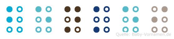 Benkei in Blindenschrift (Brailleschrift)