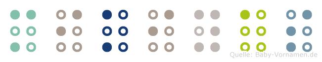 Mikiyas in Blindenschrift (Brailleschrift)