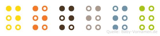 Donisa in Blindenschrift (Brailleschrift)