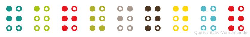 Harvinder in Blindenschrift (Brailleschrift)