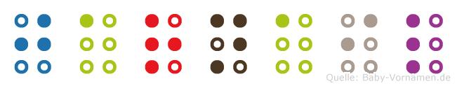 Jarnail in Blindenschrift (Brailleschrift)