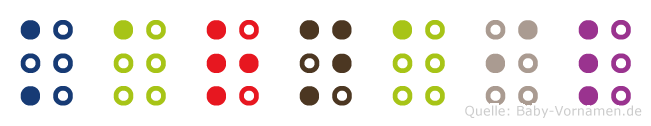 Karnail in Blindenschrift (Brailleschrift)