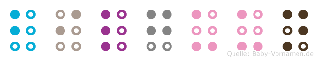 Bilguun in Blindenschrift (Brailleschrift)