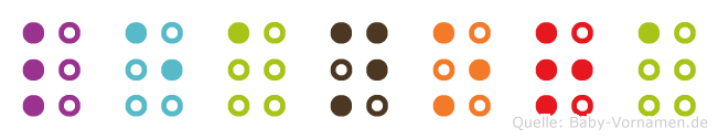 Leanora in Blindenschrift (Brailleschrift)