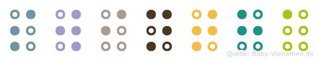 Swintha in Blindenschrift (Brailleschrift)