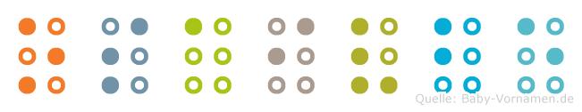 Osaivbe in Blindenschrift (Brailleschrift)