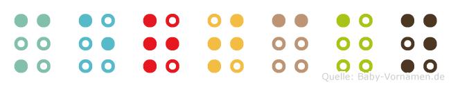 Mertcan in Blindenschrift (Brailleschrift)