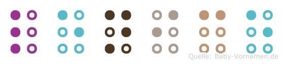 Lenice in Blindenschrift (Brailleschrift)