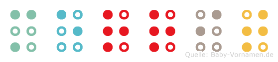 Merrit in Blindenschrift (Brailleschrift)