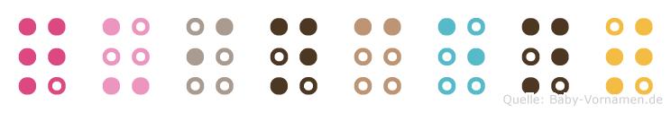 Quincent in Blindenschrift (Brailleschrift)