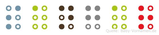 Sangar in Blindenschrift (Brailleschrift)
